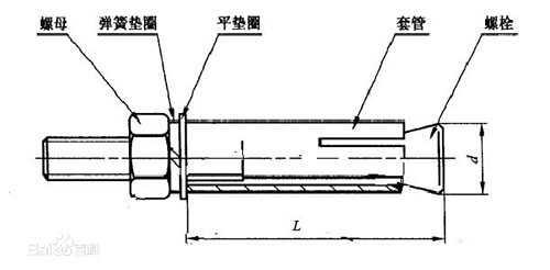 膨胀螺栓结构